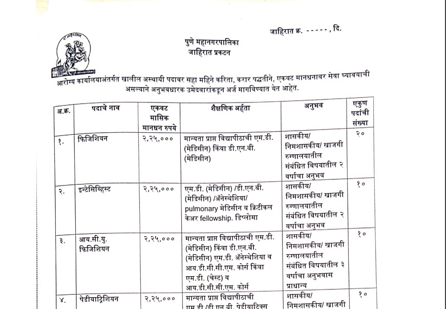 PMC Medical Officer Recruitment