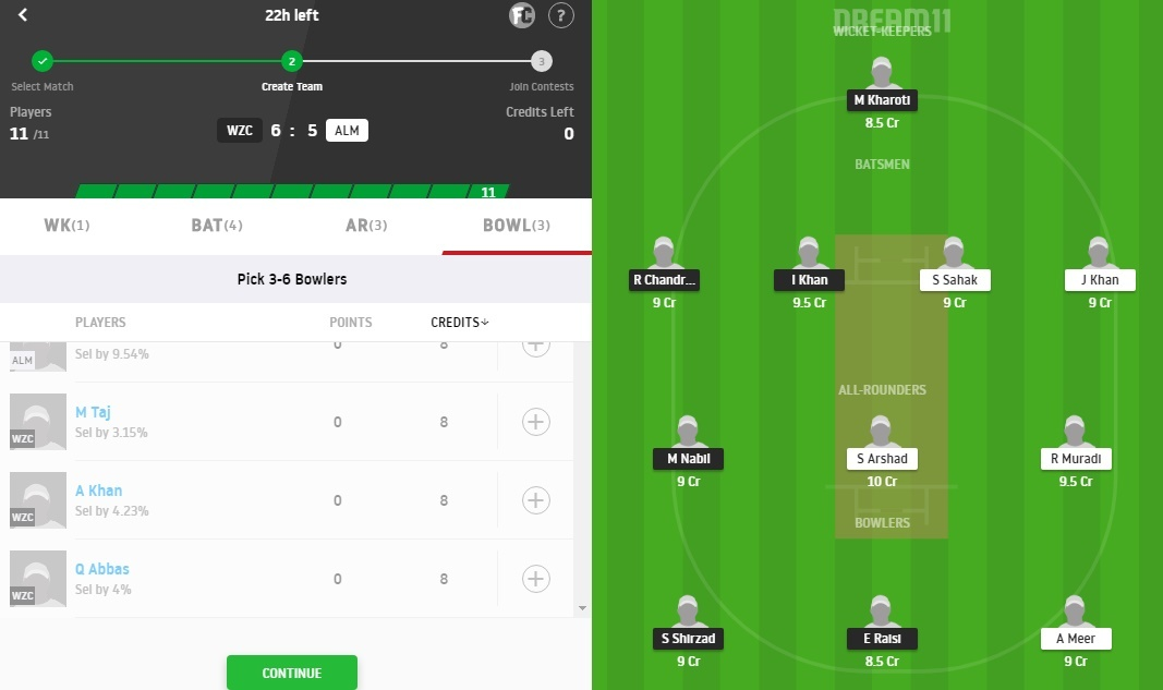 WZC vs ALM Dream11 Prediction