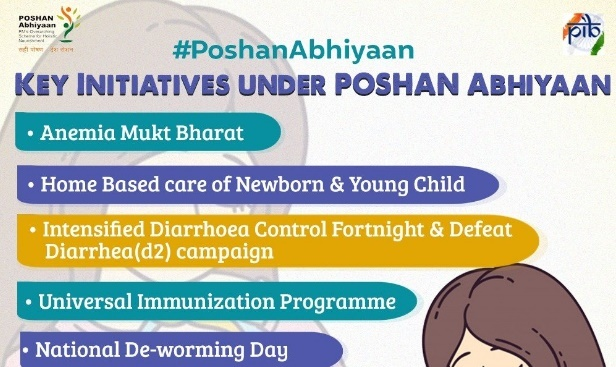 Poshan Abhiyaan Scheme