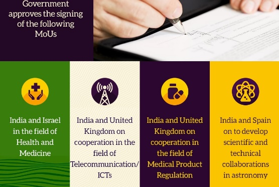Cabinet Approves Rs. 1810 crore investment proposal