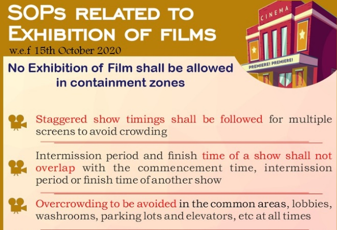 SOPs Related To Exhibition Of Films