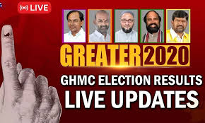 GHMC Results 2020 Winners List