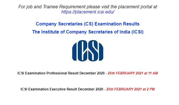 ICSI CS Results Dec 2020