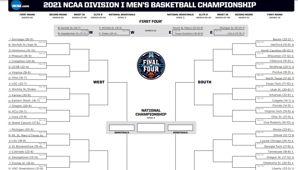 March Madness 2021 Printable Bracket