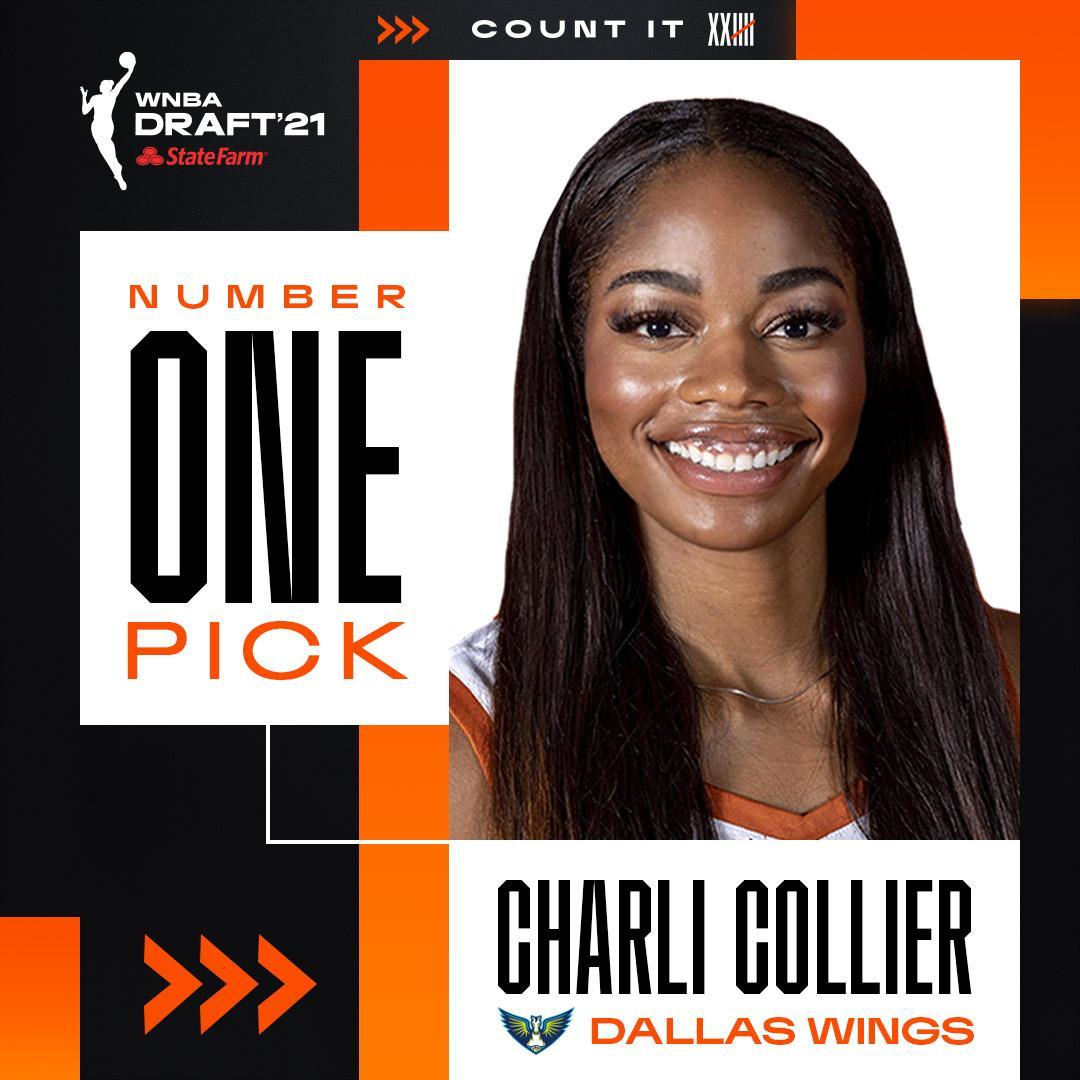 WNBA Draft 2021 Results