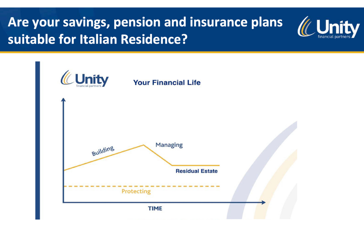 UK or Offshore General Investment Accounts (GIA's) for Italian residents