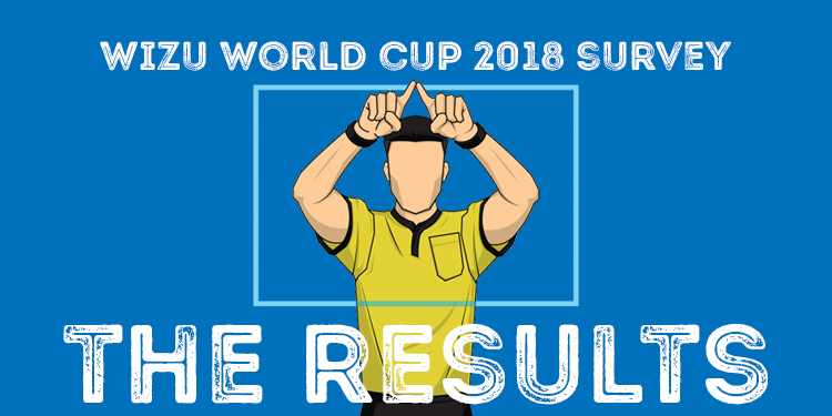 Wizu World Cup Survey – The Results Are In