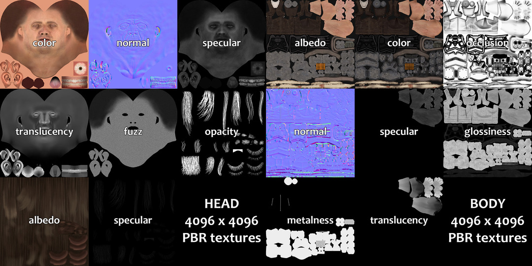 PBR textures for a game soldier character