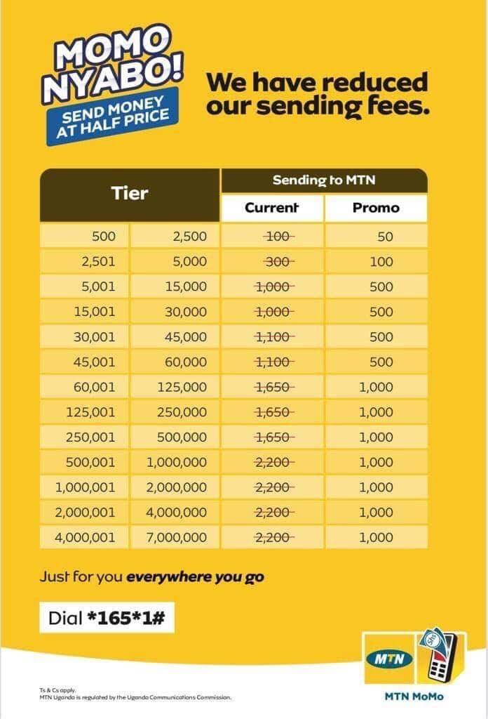 MTN Uganda Reduce Mobile Money charges (2019)