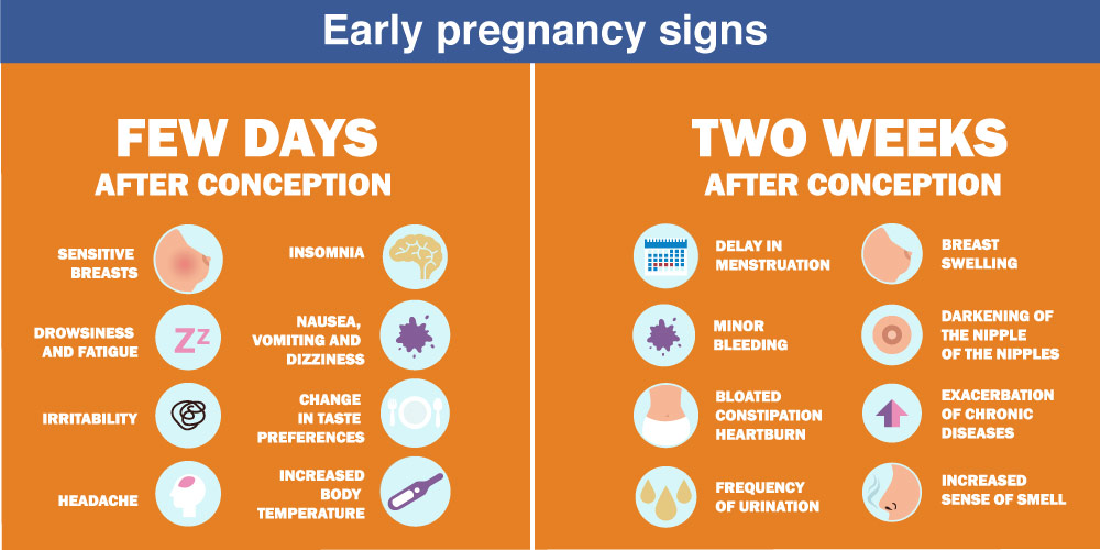 pregnancy signs can be misleading