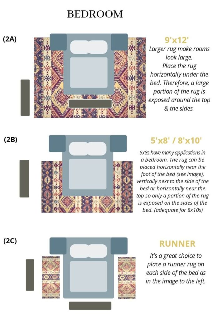 rug size for bedroom