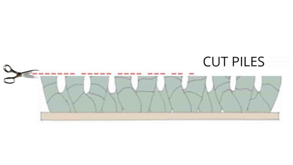 cut pile carpet diagram