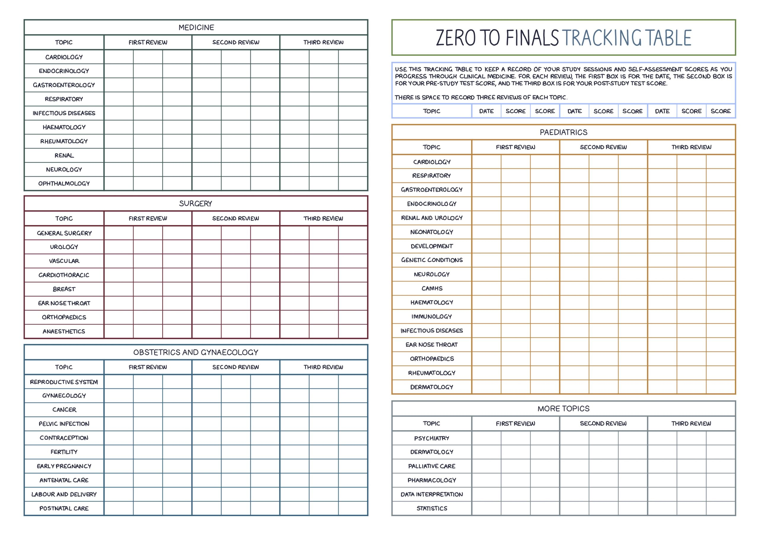 A3 Tracking Table