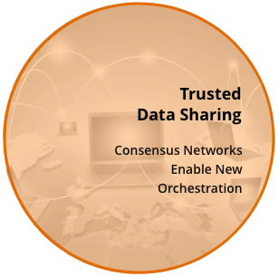 Trusted Data Sharing