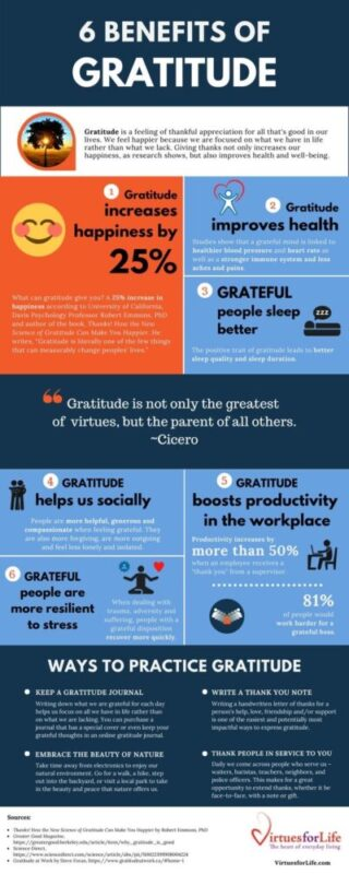 The Science Behind Gratitude