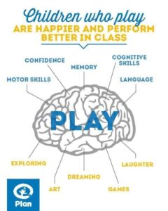 The Hard Science behind Play Therapy