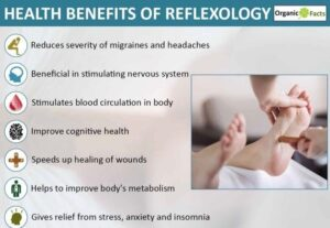 The proven science behind Reflexology