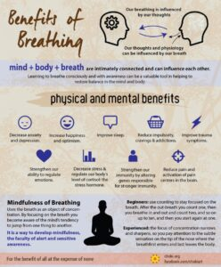 The Proven Science behind Breathing Techniques
