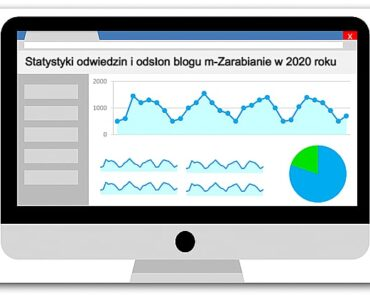 Statystyki odwiedzin na blogu m-Zarabianie w 2020 roku