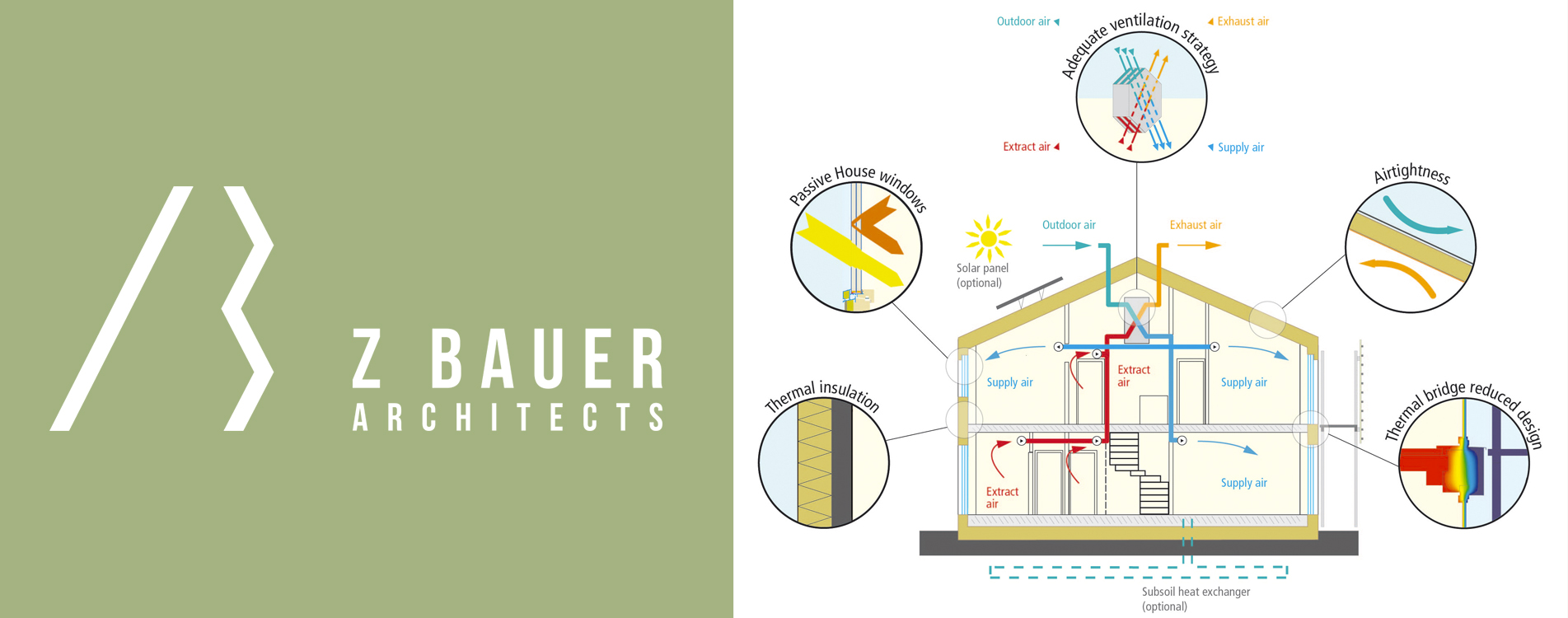 Zohrab Bauer Architects Green 6 copy