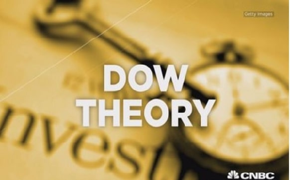 Ly-thuyet-Dow-la-gi-Dow-Theory