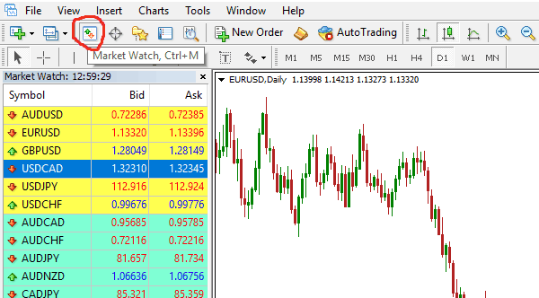Nut-Market-Watch-tren-phan-mem-MT4