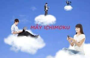 May-ichimoku-la-gi-cach-dung-may-ichimoku-fx24