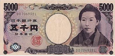 dac-diem-bien-dong-gia-cua-dong-yen-nhat-min
