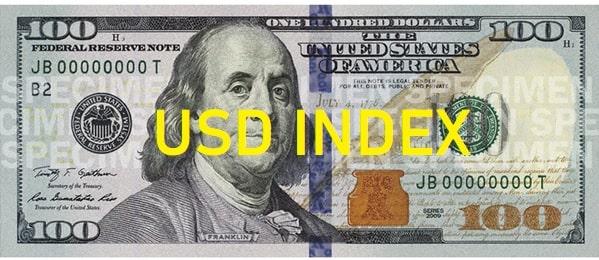 Chi-so-usd-index-la-gi-fx24-min