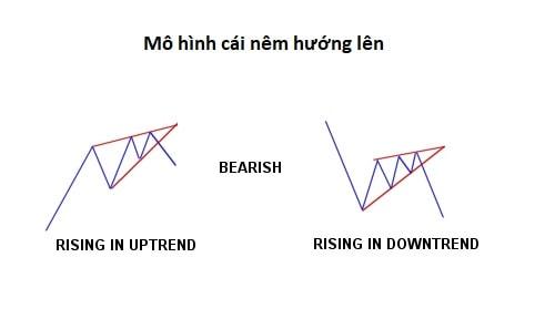 Mo-hinh-cai-nem-huong-len-phac-hoa-fx24-min