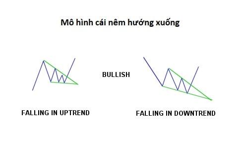 Mo-hinh-cai-nem-huong-xuong-phac-hoa-fx24-min