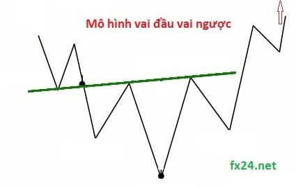 Mo-hinh-vai-dau-vai-nguoc-fx24-min