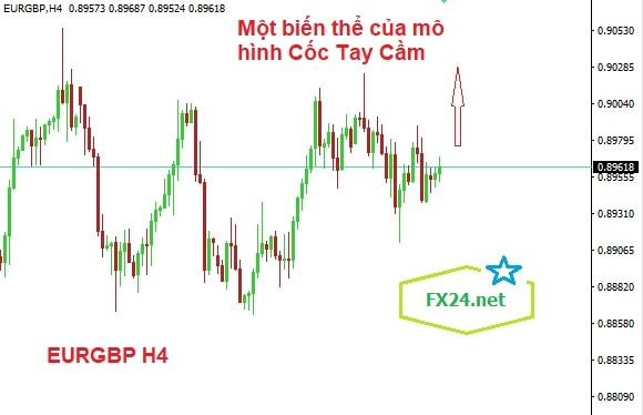 Y-tuong-giao-dich-EURGBP-ngay-18.6.2020