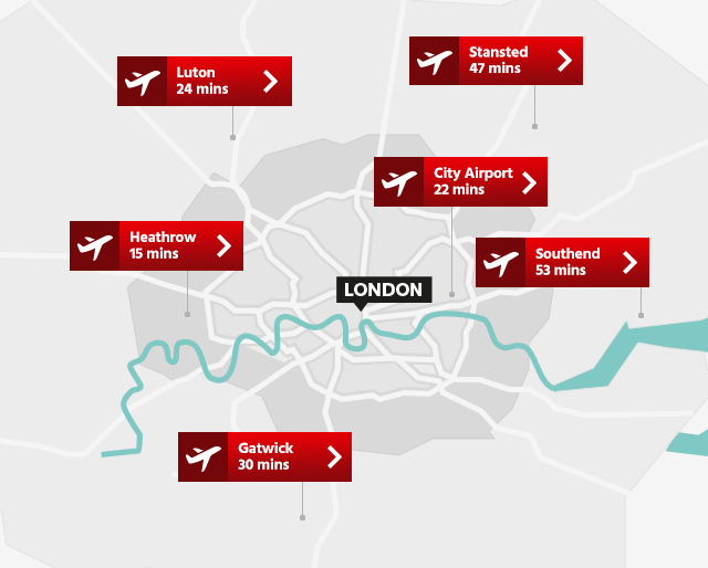 UK London Airports