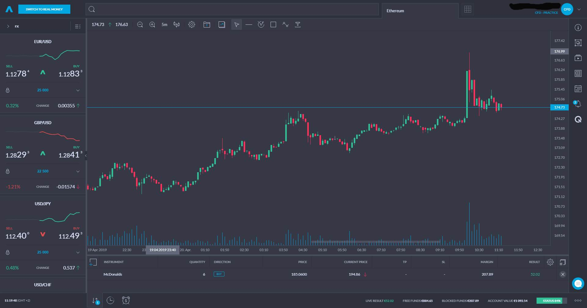 Trading 212 chart