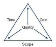 project triangle Philip Morris International Project (PMI)
