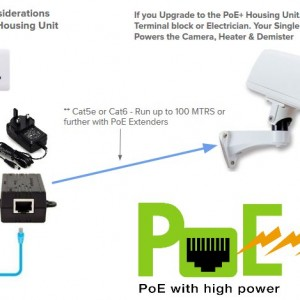 PoE+ Housing – 1 x Cat5e Powers the Camera, Heater and Demister !