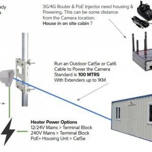 Camera connects on Cat5e & PoE – Housing Heater Unit Still needs Powering – Upgrade to the PoE+ Housing Unit, the Cat5e cable now powers everything