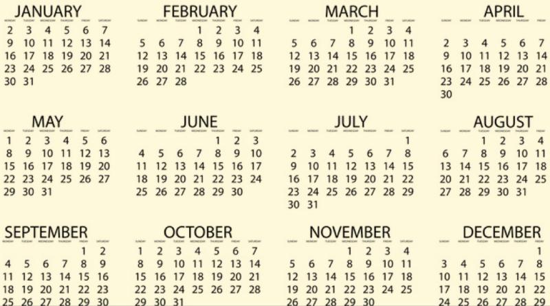 KURAN MİLADİ TAKVİMİ ONAYLIYOR /// Quran Confirms of Miladi Calendar