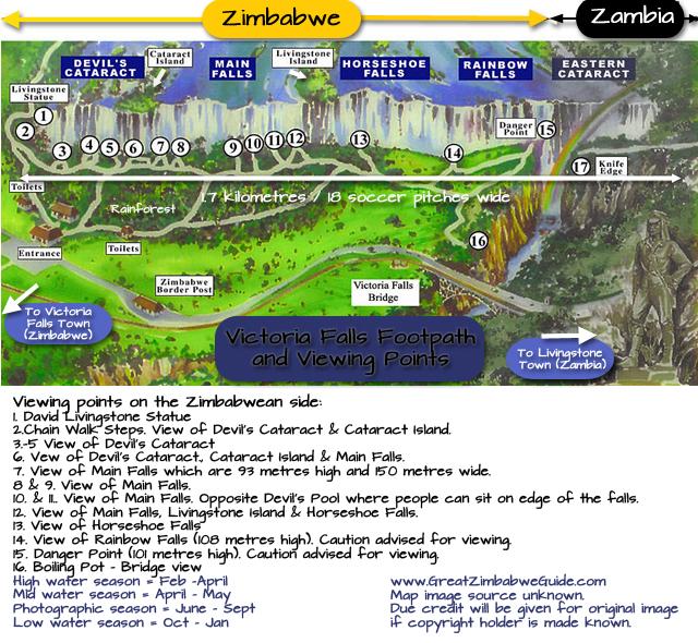 Victoria-Falls-Footpath-Guide-GZG