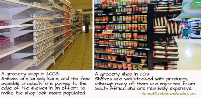 Zimbabwe grocery shops