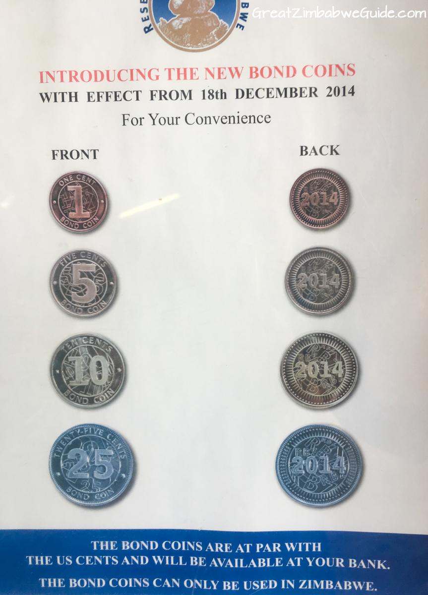 Zimbabwe Bond Coins Dollars Cash Crisis