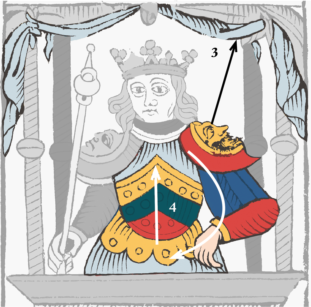 The irrational cognitive circuits (3 and 4) in the Chariot card.
