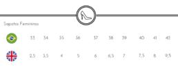 Tabela de Conversão Brasil X UK | Londonices: Dicas de Londres