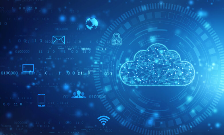 Microsoft Cloud