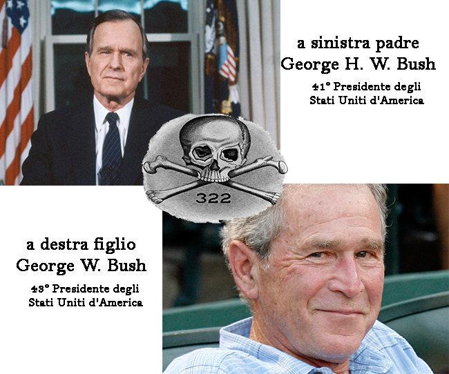 george-w-bush-e-george-h-w-bush