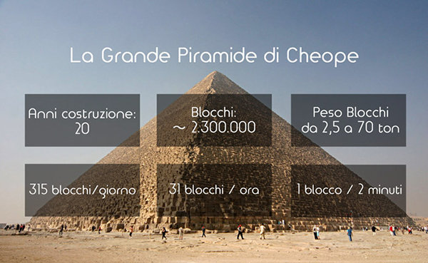 Grande Piramide di Cheope
