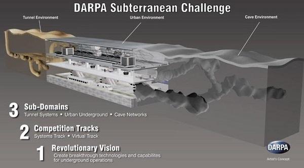 DARPA-Challenge pentagono e mondo sotterraneo