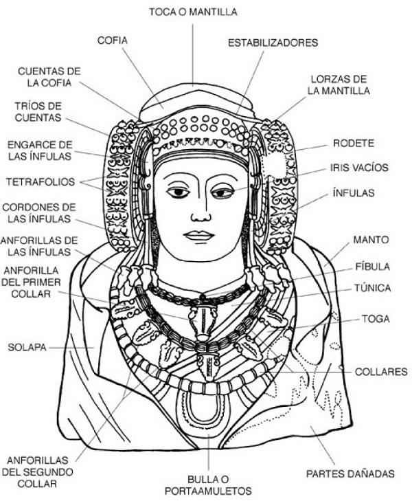 costume della Signora di Elche