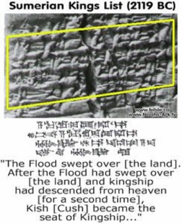 Elenco dei Re Sumeri